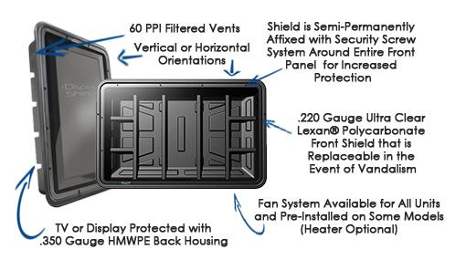 the-display-shield-diagram.jpg